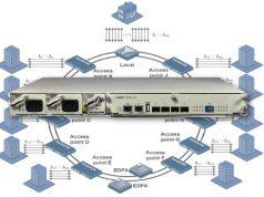 Multiplexor DWDM de 4 canales