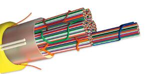 Cables ribbon de fibra óptica retardantes de la llama