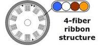 Cable terrestre con fibra óptica Aeff