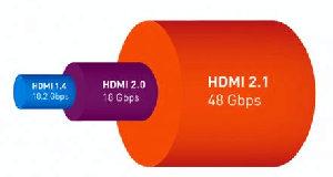 Cables ópticos con soporte de HDMI 2.1