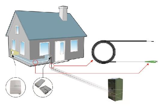Sistema de cableado preconectorizado