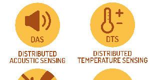 Sensores de fibra óptica para monitorizar parámetros físicos