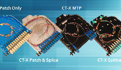 Casetes para conexiones de fibra óptica