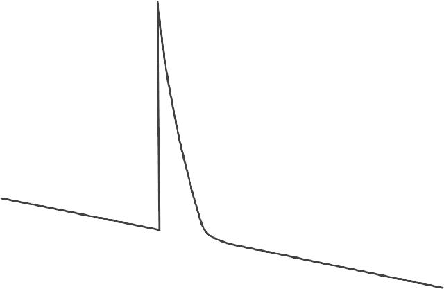 Fantasmas en las mediciones con un OTDR