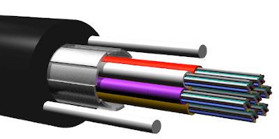 Cables de fibras holgadas multitubo