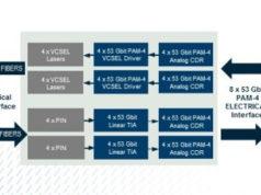 Amplificadores de transimpedancia para redes ópticas