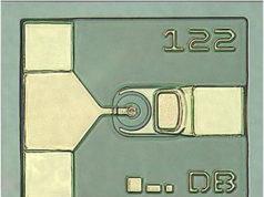 Fotodiodos y láser para 25G