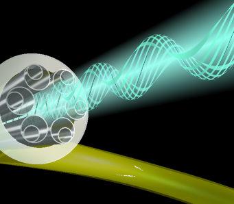 Cables de fibra rellenos de aire de alto rendimiento